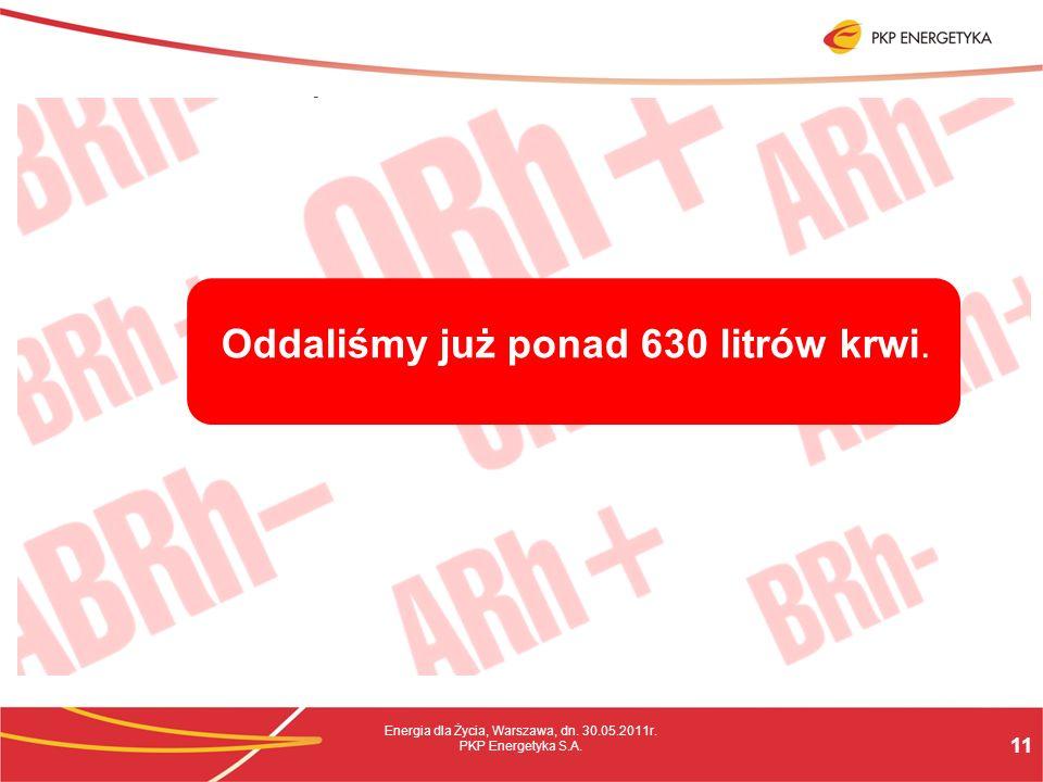 11 Energia dla Życia, Warszawa, dn. 30.05.2011r. PKP Energetyka S.A.