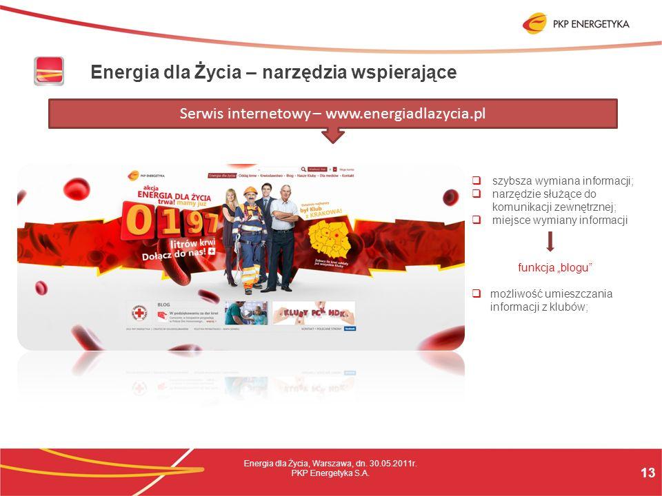 13 Energia dla Życia, Warszawa, dn. 30.05.2011r. PKP Energetyka S.A.