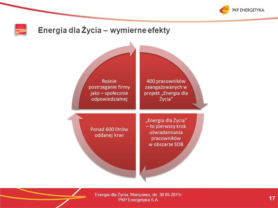 17 Energia dla Życia, Warszawa, dn. 30.05.2011r. PKP Energetyka S.A.