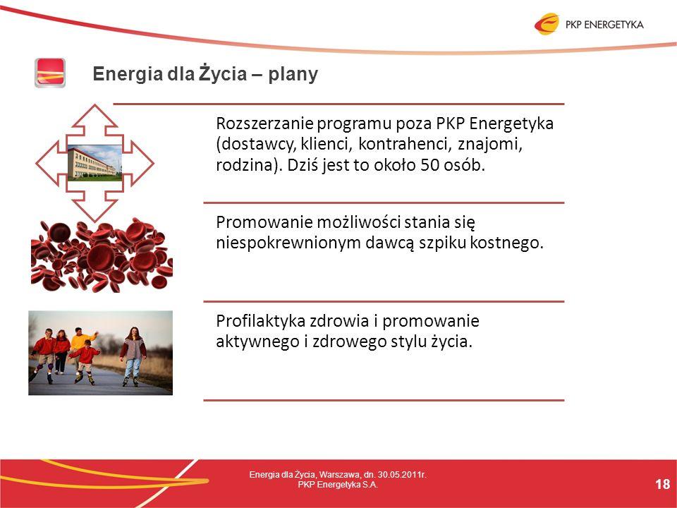 18 Energia dla Życia, Warszawa, dn. 30.05.2011r. PKP Energetyka S.A. Energia dla Życia – plany