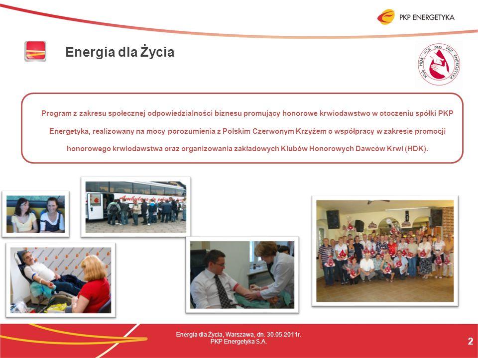2 Energia dla Życia, Warszawa, dn. 30.05.2011r. PKP Energetyka S.A.