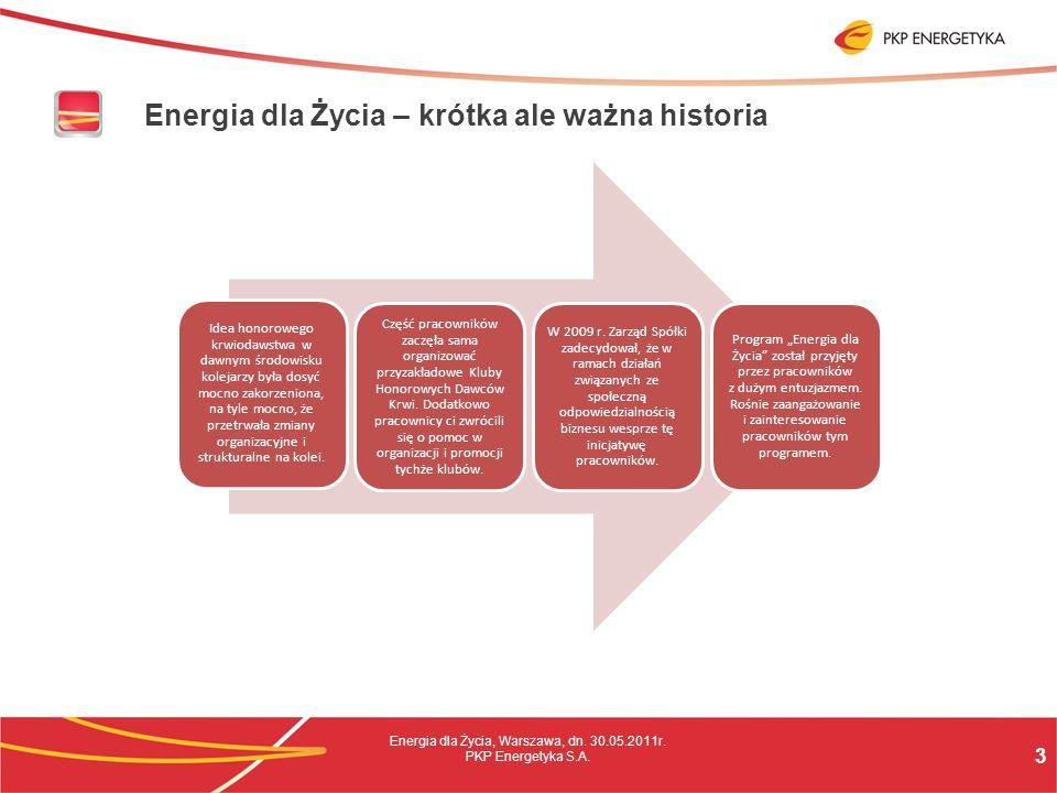 3 Energia dla Życia, Warszawa, dn. 30.05.2011r. PKP Energetyka S.A.