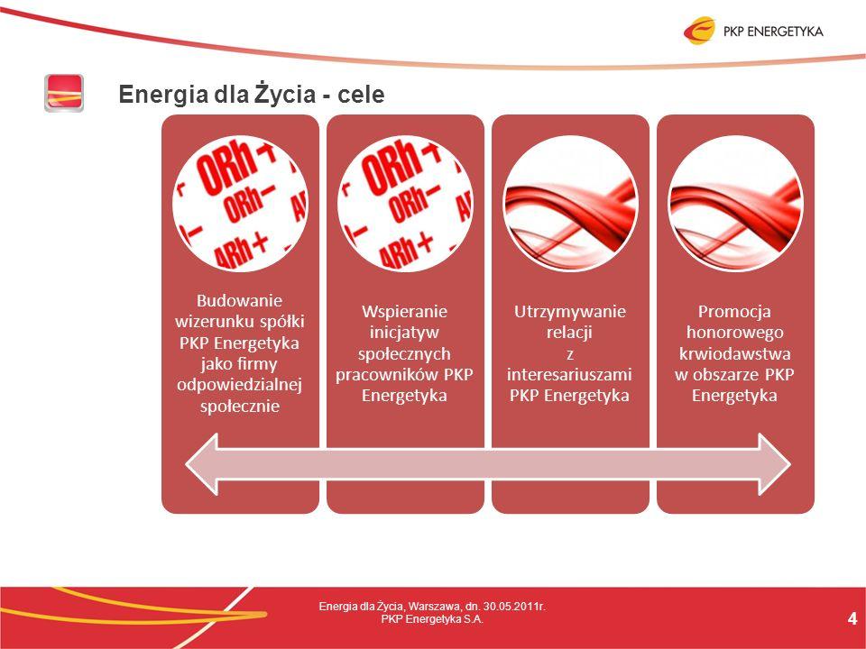 4 Energia dla Życia, Warszawa, dn. 30.05.2011r. PKP Energetyka S.A.