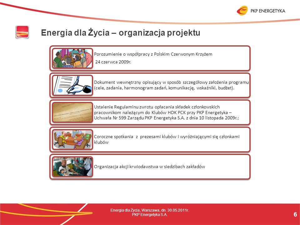 6 Energia dla Życia, Warszawa, dn. 30.05.2011r. PKP Energetyka S.A.