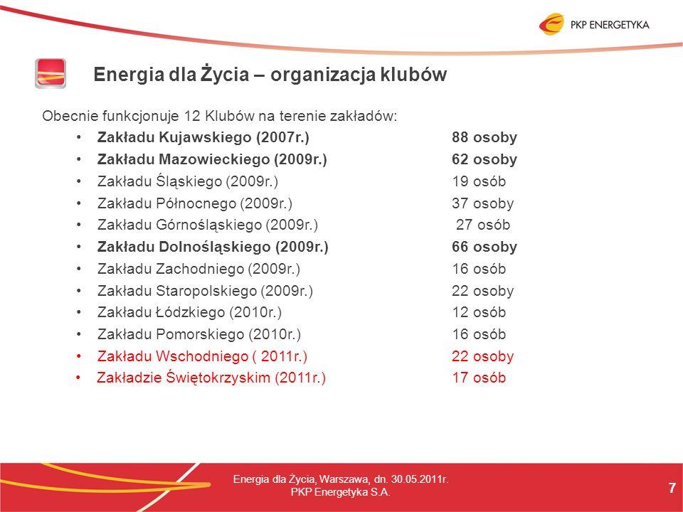 7 Energia dla Życia, Warszawa, dn. 30.05.2011r. PKP Energetyka S.A.
