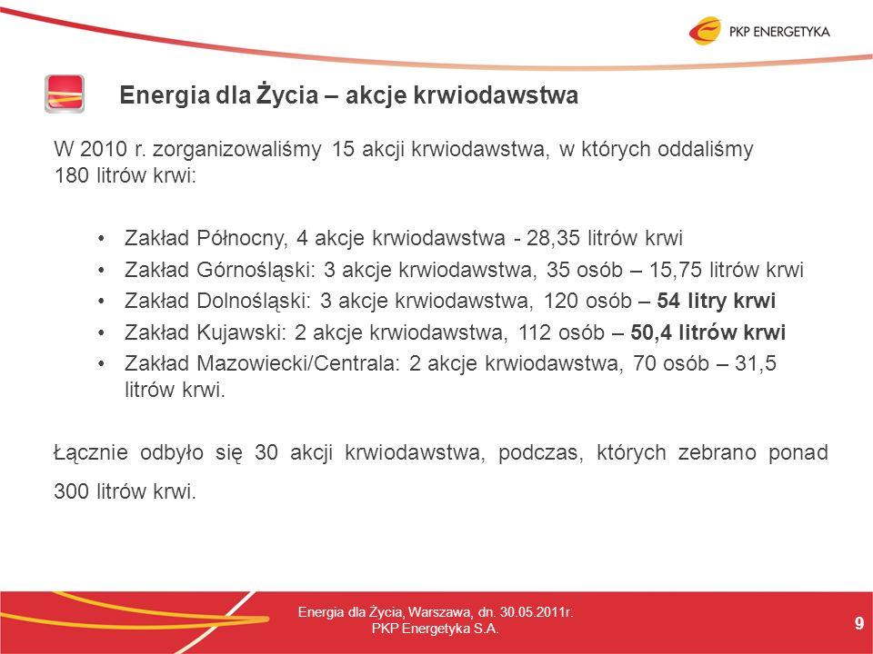 9 Energia dla Życia, Warszawa, dn. 30.05.2011r. PKP Energetyka S.A.