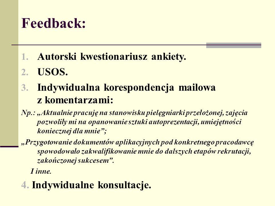 """Feedback: 1. Autorski kwestionariusz ankiety. 2. USOS. 3. Indywidualna korespondencja mailowa z komentarzami: Np.: """"Aktualnie pracuję na stanowisku pi"""