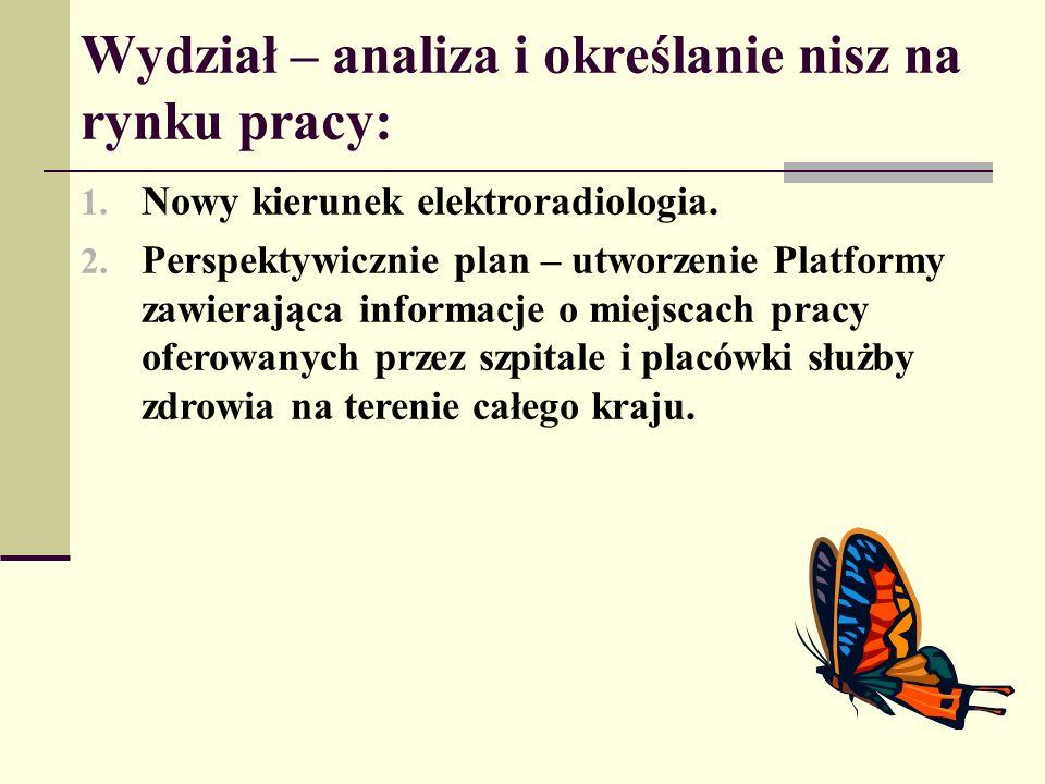 Wydział – analiza i określanie nisz na rynku pracy: 1. Nowy kierunek elektroradiologia. 2. Perspektywicznie plan – utworzenie Platformy zawierająca in