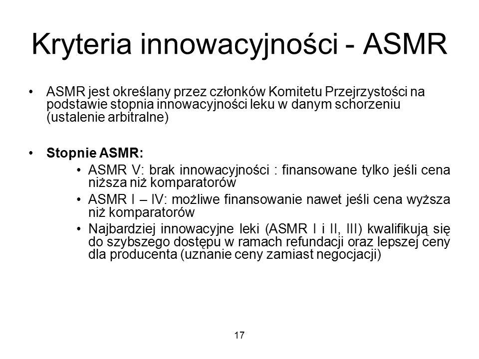 17 Kryteria innowacyjności - ASMR ASMR jest określany przez członków Komitetu Przejrzystości na podstawie stopnia innowacyjności leku w danym schorzeniu (ustalenie arbitralne) Stopnie ASMR: ASMR V: brak innowacyjności : finansowane tylko jeśli cena niższa niż komparatorów ASMR I – IV: możliwe finansowanie nawet jeśli cena wyższa niż komparatorów Najbardziej innowacyjne leki (ASMR I i II, III) kwalifikują się do szybszego dostępu w ramach refundacji oraz lepszej ceny dla producenta (uznanie ceny zamiast negocjacji)