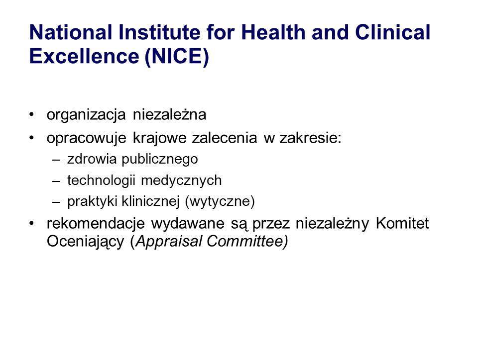 National Institute for Health and Clinical Excellence (NICE) organizacja niezależna opracowuje krajowe zalecenia w zakresie: –zdrowia publicznego –technologii medycznych –praktyki klinicznej (wytyczne) rekomendacje wydawane są przez niezależny Komitet Oceniający (Appraisal Committee)