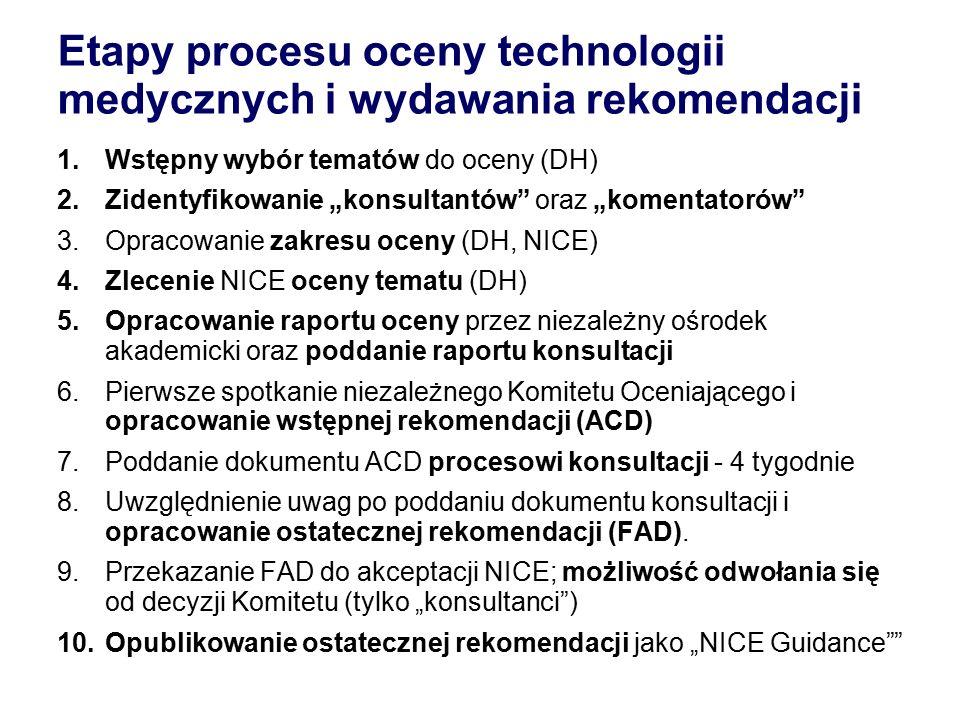 """Etapy procesu oceny technologii medycznych i wydawania rekomendacji 1.Wstępny wybór tematów do oceny (DH) 2.Zidentyfikowanie """"konsultantów oraz """"komentatorów 3.Opracowanie zakresu oceny (DH, NICE) 4.Zlecenie NICE oceny tematu (DH) 5.Opracowanie raportu oceny przez niezależny ośrodek akademicki oraz poddanie raportu konsultacji 6.Pierwsze spotkanie niezależnego Komitetu Oceniającego i opracowanie wstępnej rekomendacji (ACD) 7.Poddanie dokumentu ACD procesowi konsultacji - 4 tygodnie 8.Uwzględnienie uwag po poddaniu dokumentu konsultacji i opracowanie ostatecznej rekomendacji (FAD)."""
