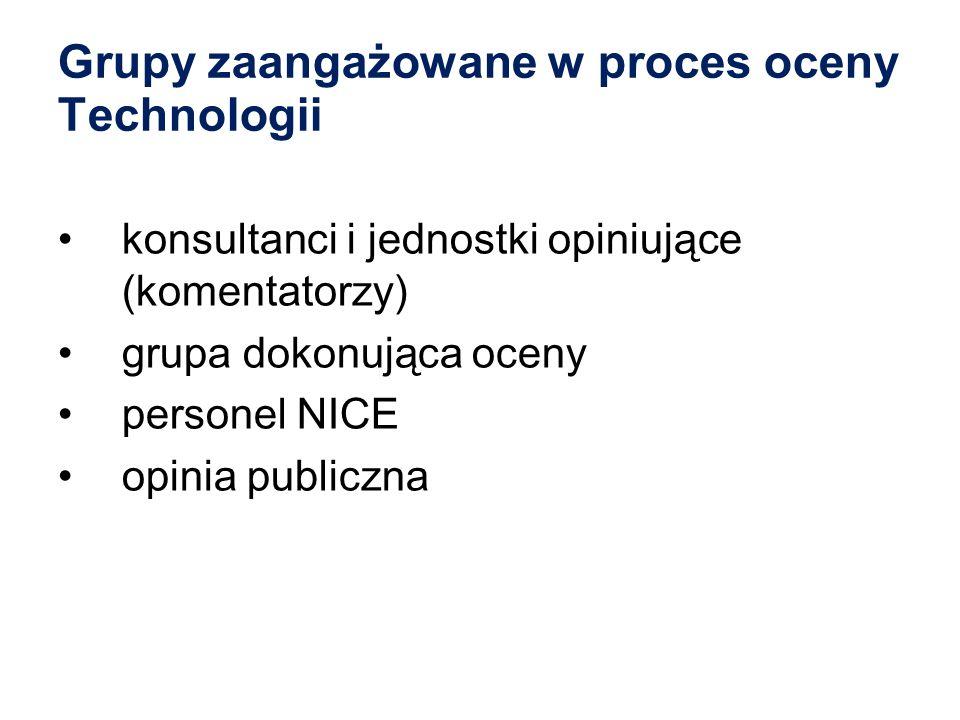 Grupy zaangażowane w proces oceny Technologii konsultanci i jednostki opiniujące (komentatorzy) grupa dokonująca oceny personel NICE opinia publiczna
