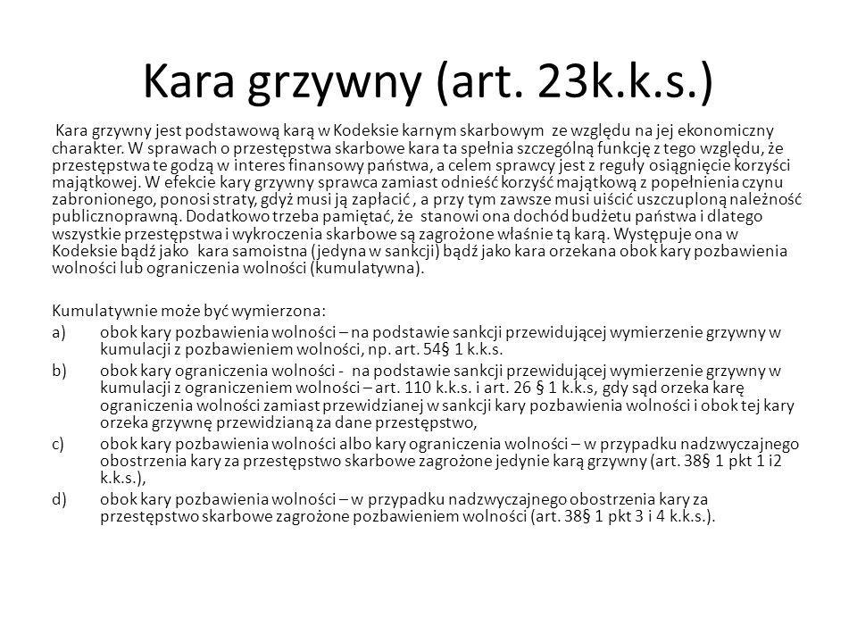 Kara grzywny (art.