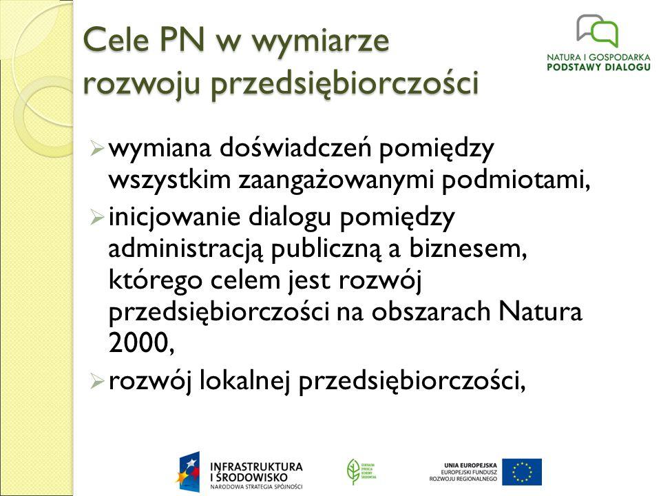 Cele PN w wymiarze rozwoju przedsiębiorczości  wymiana doświadczeń pomiędzy wszystkim zaangażowanymi podmiotami,  inicjowanie dialogu pomiędzy administracją publiczną a biznesem, którego celem jest rozwój przedsiębiorczości na obszarach Natura 2000,  rozwój lokalnej przedsiębiorczości,