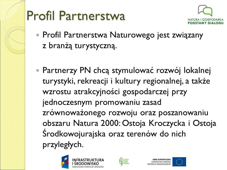 Profil Partnerstwa Profil Partnerstwa Naturowego jest związany z branżą turystyczną.