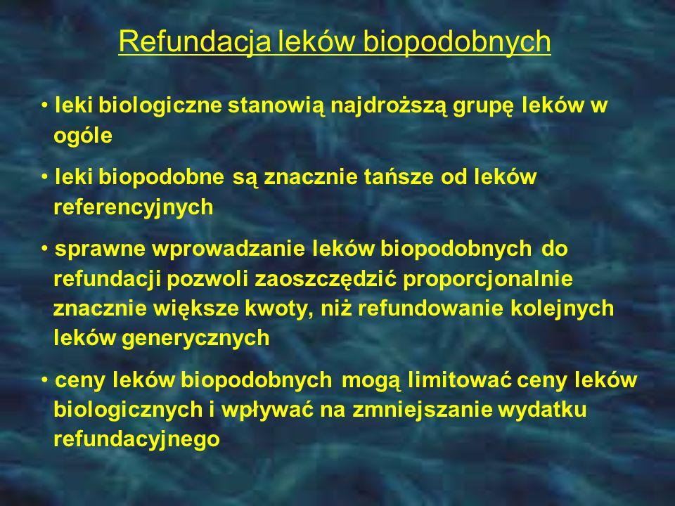Refundacja leków biopodobnych leki biologiczne stanowią najdroższą grupę leków w ogóle leki biopodobne są znacznie tańsze od leków referencyjnych sprawne wprowadzanie leków biopodobnych do refundacji pozwoli zaoszczędzić proporcjonalnie znacznie większe kwoty, niż refundowanie kolejnych leków generycznych ceny leków biopodobnych mogą limitować ceny leków biologicznych i wpływać na zmniejszanie wydatku refundacyjnego