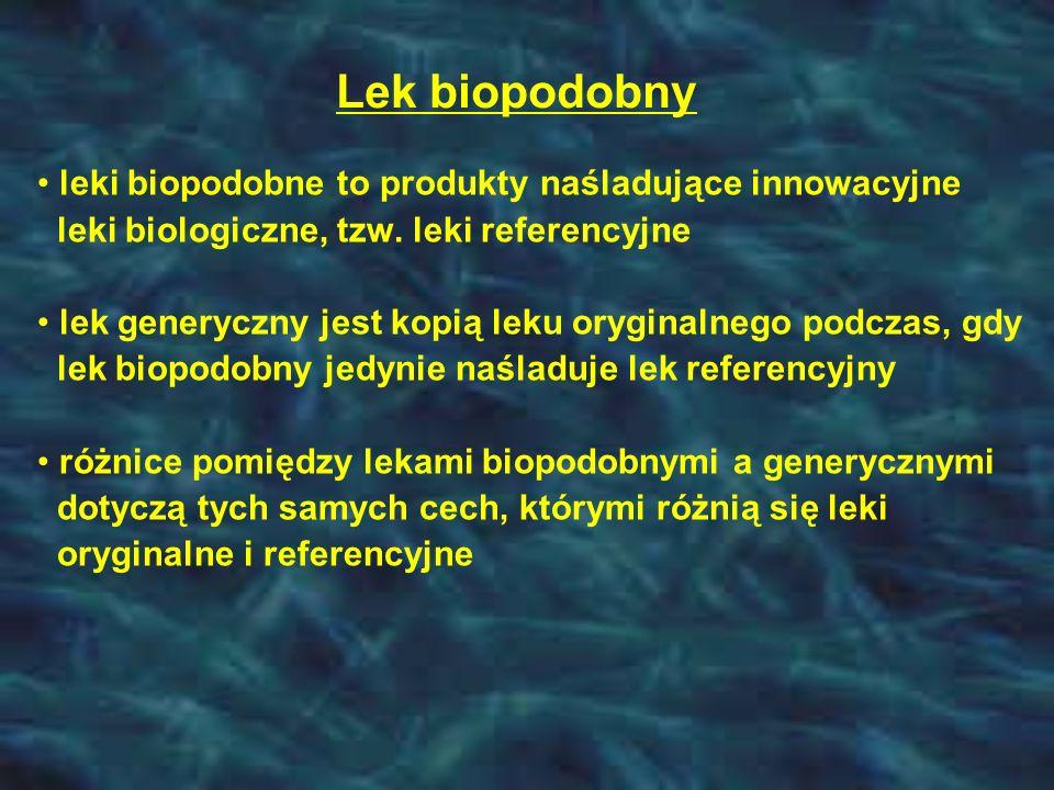 Lek biopodobny leki biopodobne to produkty naśladujące innowacyjne leki biologiczne, tzw.