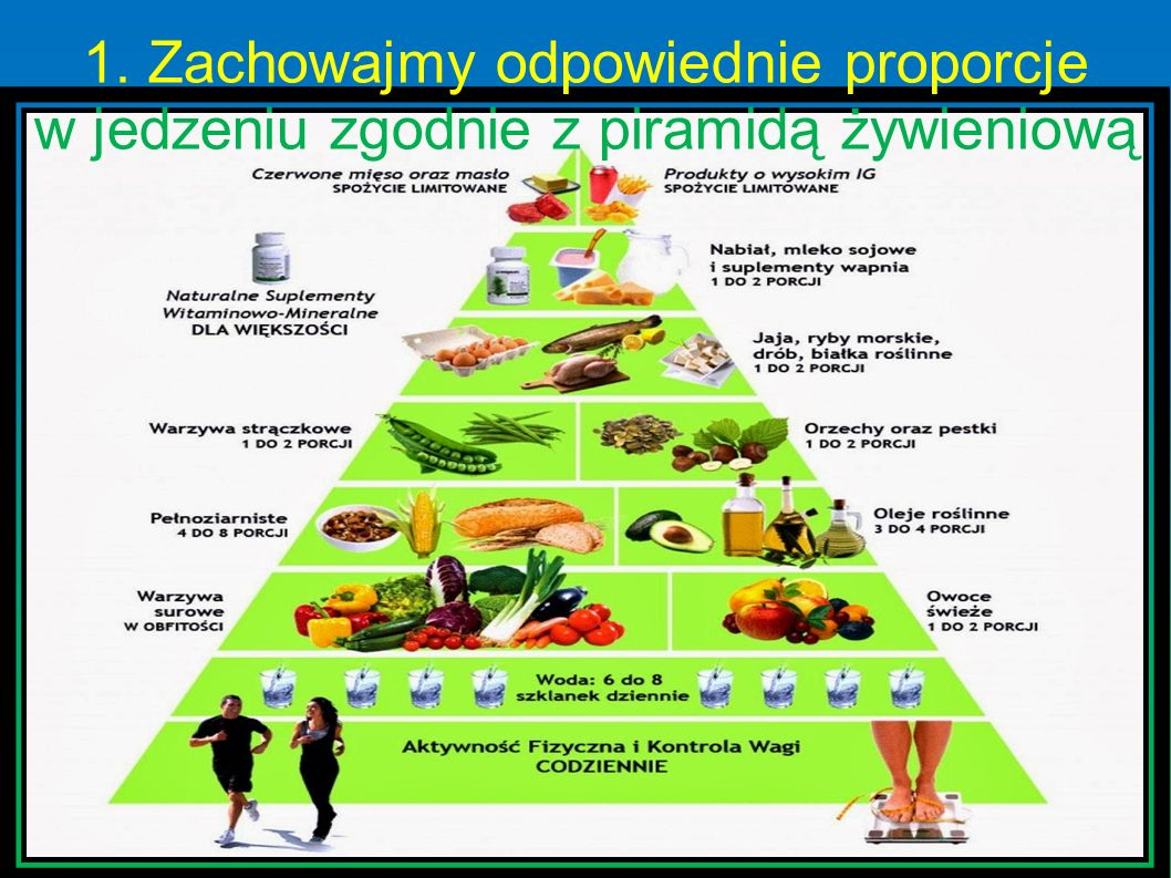 1. Zachowajmy odpowiednie proporcje w jedzeniu zgodnie z piramidą żywieniową