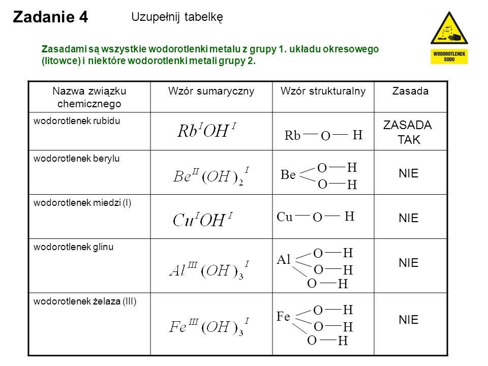 Zadanie 4 Uzupełnij tabelkę Nazwa związku chemicznego Wzór sumarycznyWzór strukturalnyZasada wodorotlenek rubidu wodorotlenek berylu wodorotlenek mied
