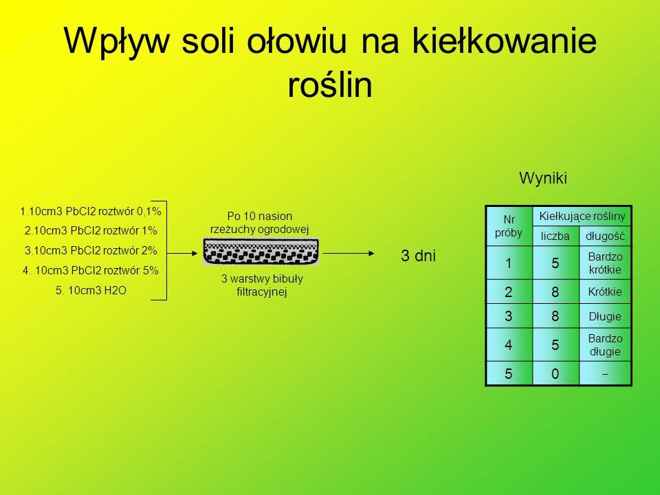 Wpływ soli ołowiu na kiełkowanie roślin 1.10cm3 PbCl2 roztwór 0,1% 2.10cm3 PbCl2 roztwór 1% 3.10cm3 PbCl2 roztwór 2% 4. 10cm3 PbCl2 roztwór 5% 5. 10cm