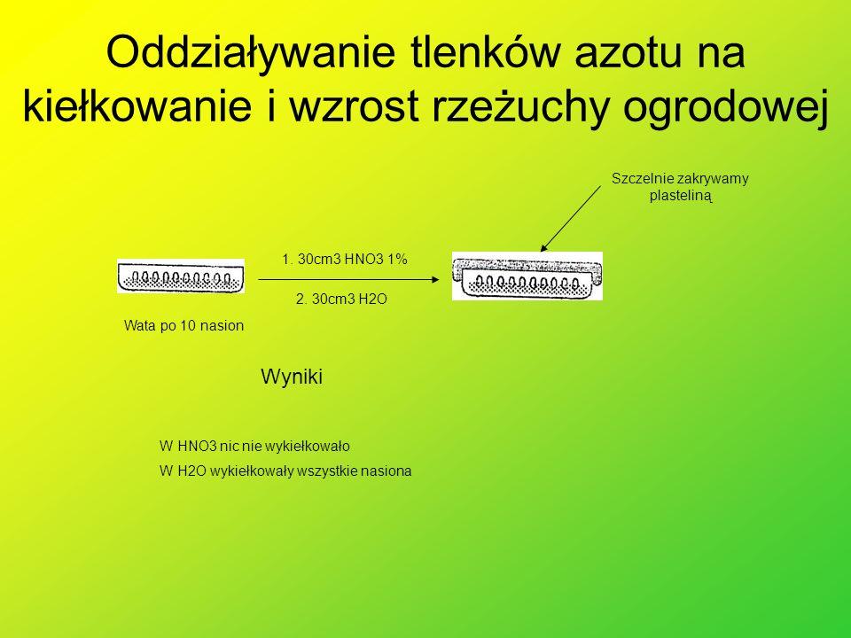 Oddziaływanie tlenków azotu na kiełkowanie i wzrost rzeżuchy ogrodowej Wata po 10 nasion 1. 30cm3 HNO3 1% 2. 30cm3 H2O Wyniki W HNO3 nic nie wykiełkow