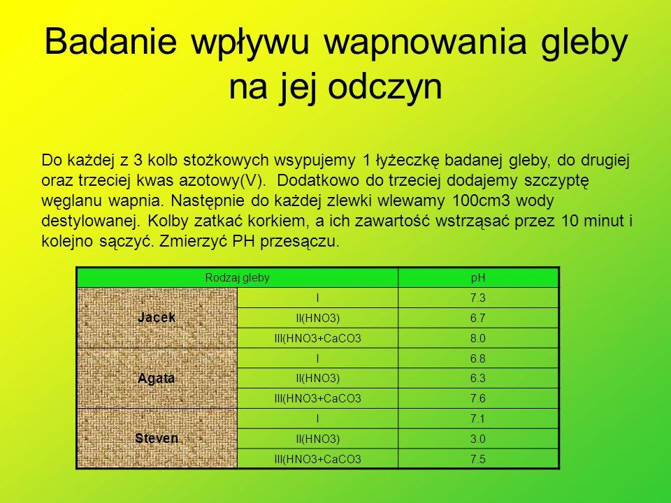 Badanie wpływu wapnowania gleby na jej odczyn Do każdej z 3 kolb stożkowych wsypujemy 1 łyżeczkę badanej gleby, do drugiej oraz trzeciej kwas azotowy(
