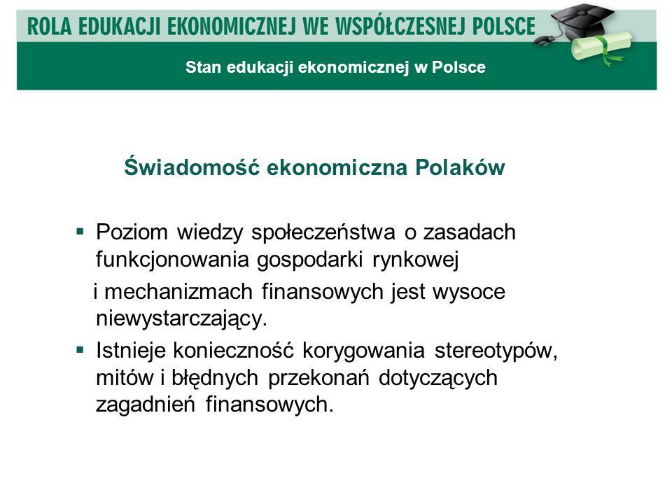 Świadomość ekonomiczna Polaków  Poziom wiedzy społeczeństwa o zasadach funkcjonowania gospodarki rynkowej i mechanizmach finansowych jest wysoce niewystarczający.