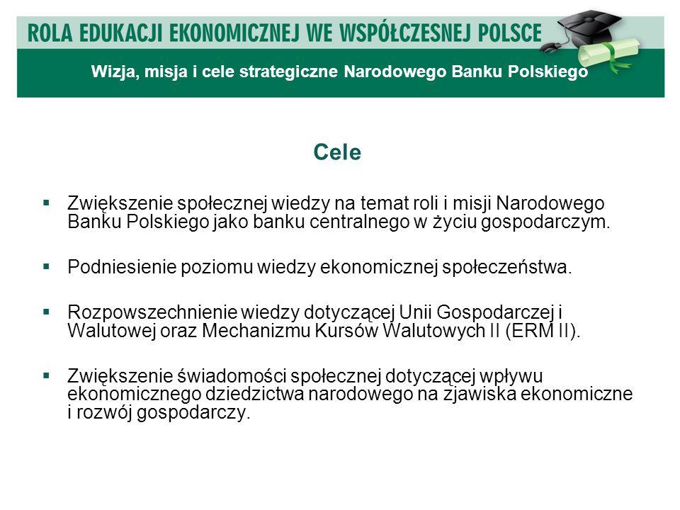 Cele  Zwiększenie społecznej wiedzy na temat roli i misji Narodowego Banku Polskiego jako banku centralnego w życiu gospodarczym.