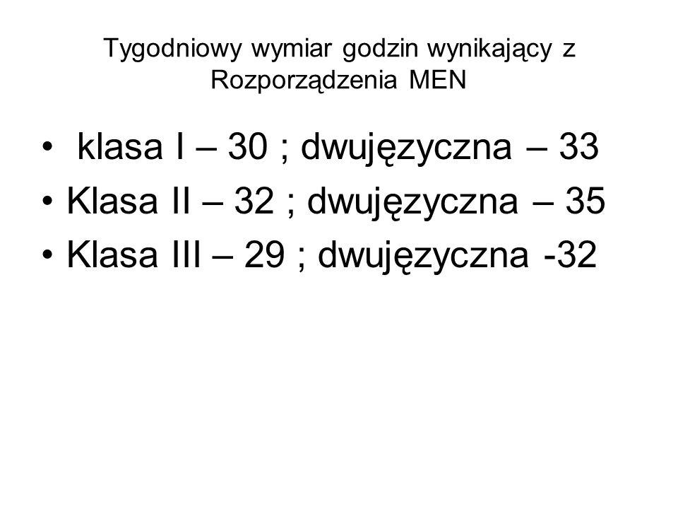 Tygodniowy wymiar godzin wynikający z Rozporządzenia MEN klasa I – 30 ; dwujęzyczna – 33 Klasa II – 32 ; dwujęzyczna – 35 Klasa III – 29 ; dwujęzyczna -32