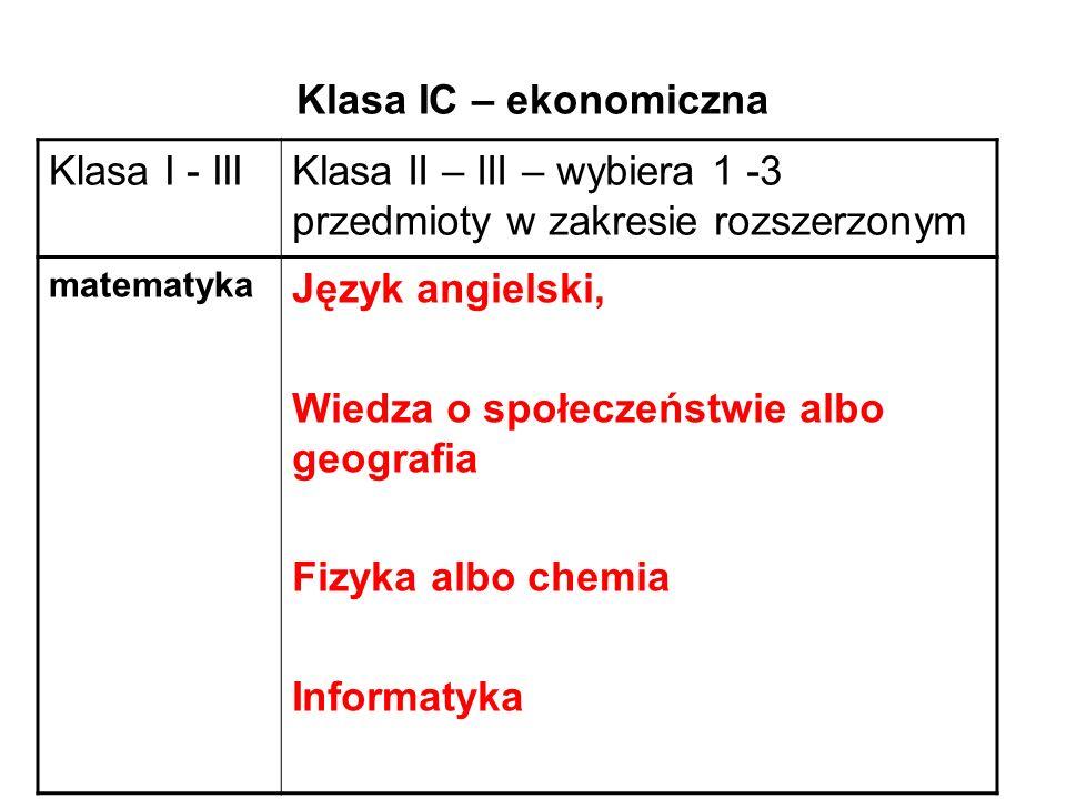 Klasa IC – ekonomiczna Klasa I - IIIKlasa II – III – wybiera 1 -3 przedmioty w zakresie rozszerzonym matematyka Język angielski, Wiedza o społeczeństwie albo geografia Fizyka albo chemia Informatyka