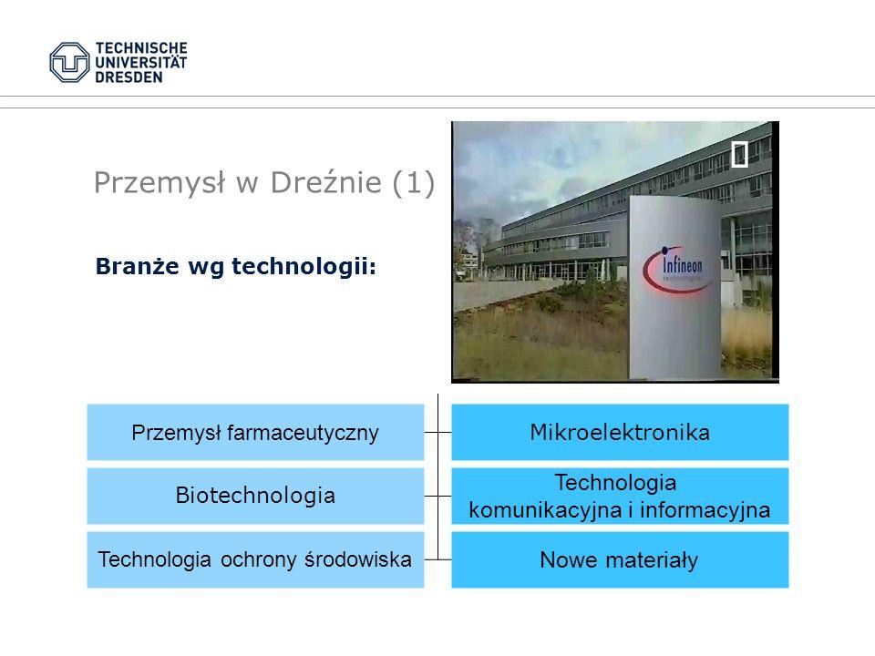 Przemysł w Dreźnie (1) Branże wg technologii: Przemysł farmaceutyczny Mikroelektronik a Biotechnologi a Technologia komunikacyjna i informacyjna Technologia ochrony środowiska Nowe materiały 