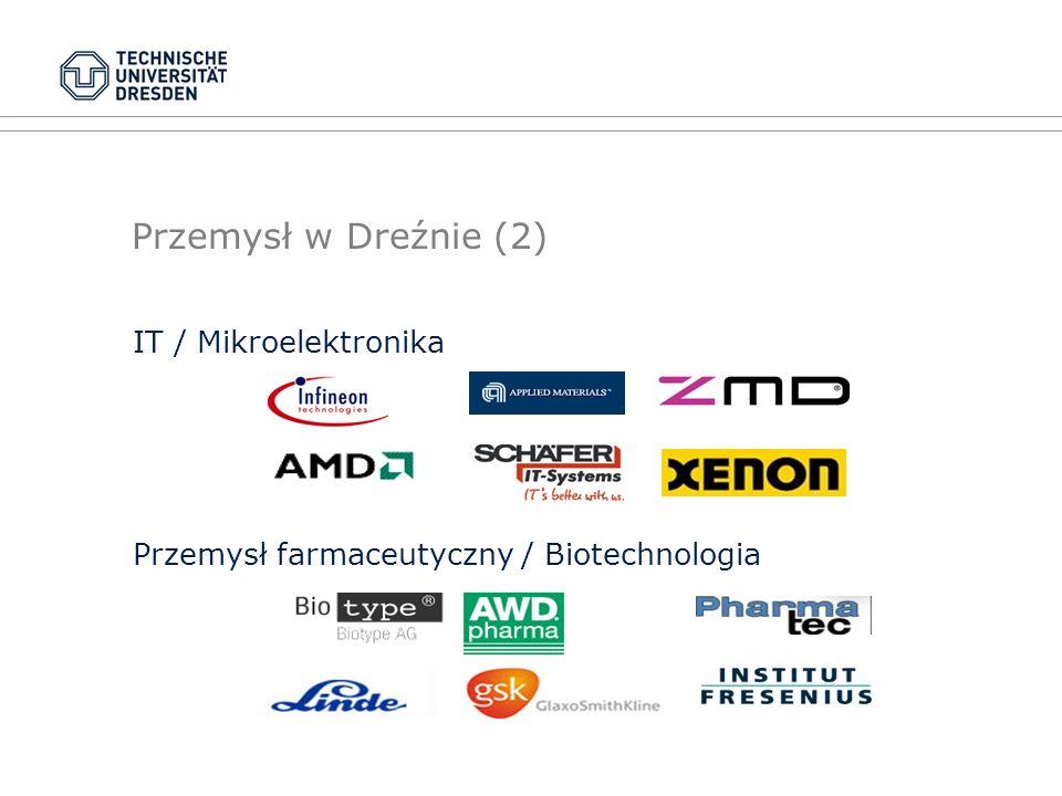 Przemysł w Dreźnie (2) IT / Mikroelektronika Przemysł farmaceutyczny / Biotechnologia