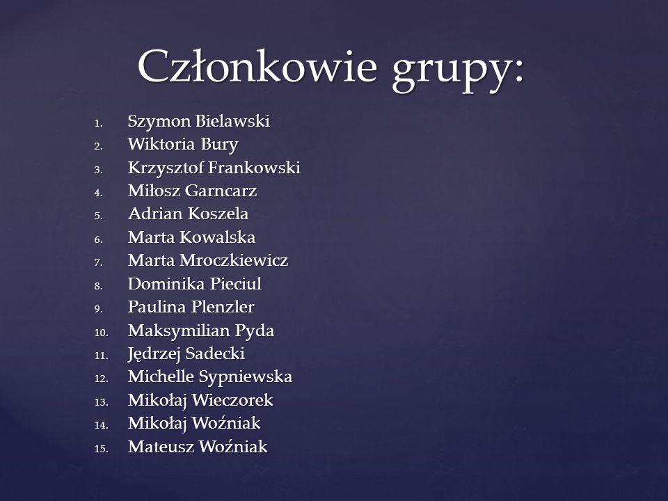 1. Szymon Bielawski 2. Wiktoria Bury 3. Krzysztof Frankowski 4.