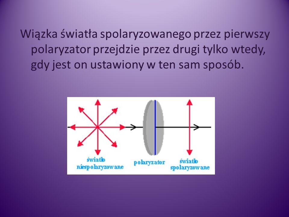 Wiązka światła spolaryzowanego przez pierwszy polaryzator przejdzie przez drugi tylko wtedy, gdy jest on ustawiony w ten sam sposób.
