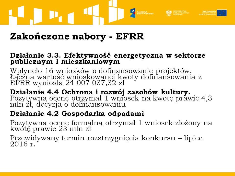 Zakończone nabory - EFS Poddziałanie 8.4.2 Rozwój usług opieki nad dziećmi w wieku do lat 3 Wpłynęło 18 wniosków na kwotę dofinansowania prawie 19 mln zł, termin rozstrzygnięcia konkursu - czerwiec 2016 r.