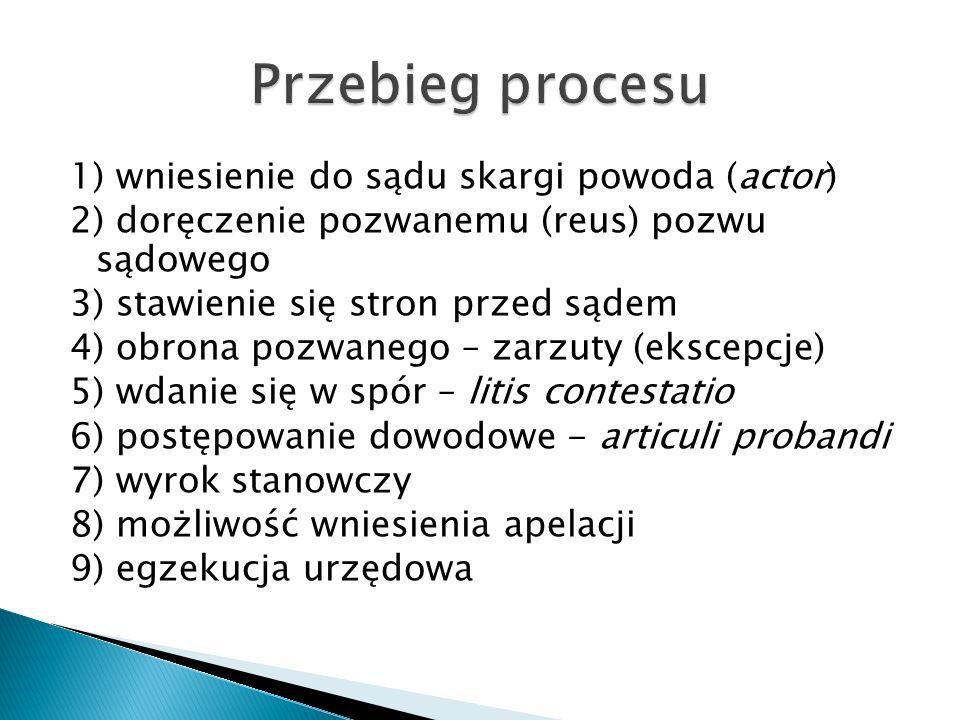 1) wniesienie do sądu skargi powoda (actor) 2) doręczenie pozwanemu (reus) pozwu sądowego 3) stawienie się stron przed sądem 4) obrona pozwanego – zarzuty (ekscepcje) 5) wdanie się w spór – litis contestatio 6) postępowanie dowodowe - articuli probandi 7) wyrok stanowczy 8) możliwość wniesienia apelacji 9) egzekucja urzędowa
