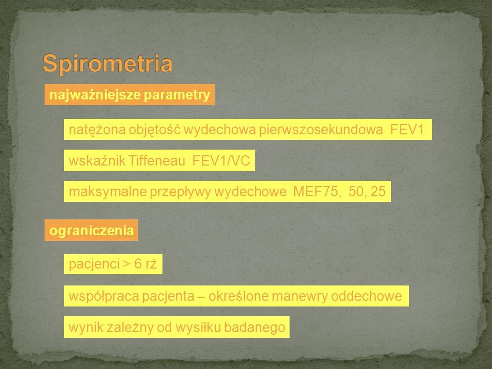 najważniejsze parametry natężona objętość wydechowa pierwszosekundowa FEV1 wskaźnik Tiffeneau FEV1/VC maksymalne przepływy wydechowe MEF75, 50, 25 ogr