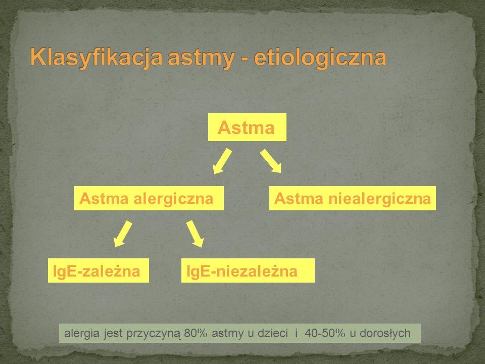 Astma alergicznaAstma niealergiczna Astma IgE-zależnaIgE-niezależna alergia jest przyczyną 80% astmy u dzieci i 40-50% u dorosłych