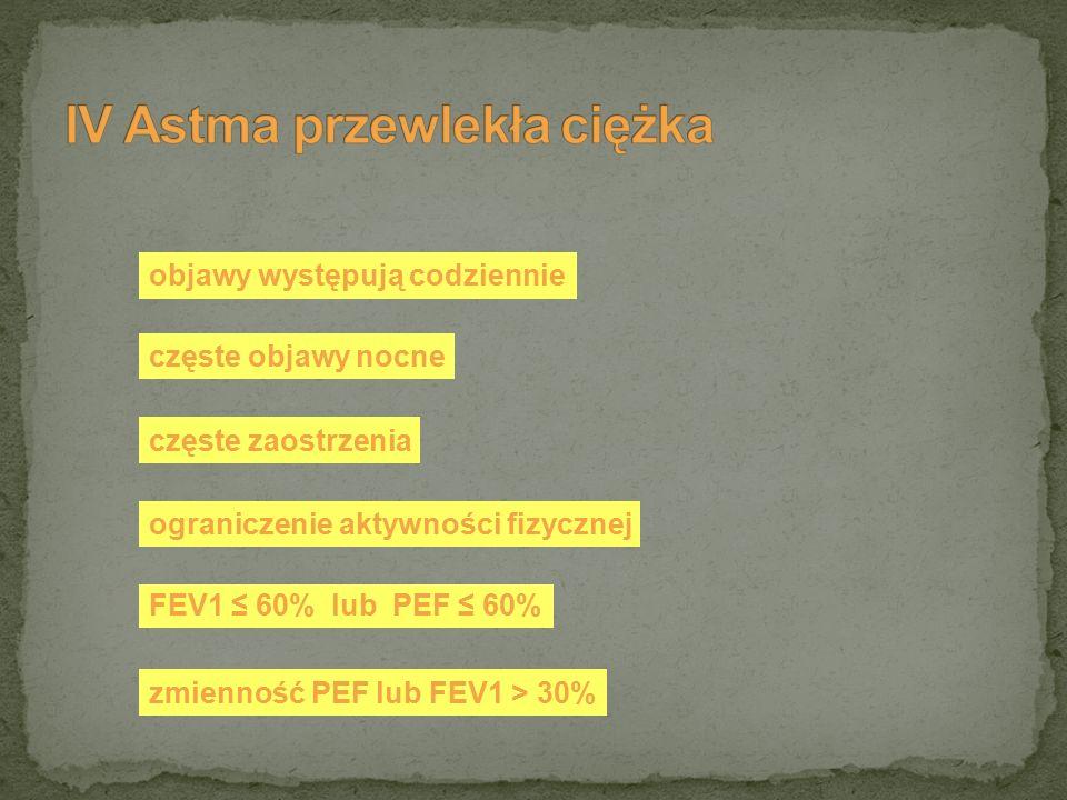 objawy występują codziennie częste zaostrzenia częste objawy nocne ograniczenie aktywności fizycznej FEV1 ≤ 60% lub PEF ≤ 60% zmienność PEF lub FEV1 >