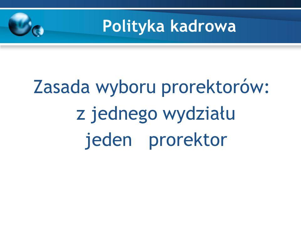 Polityka kadrowa Zasada wyboru prorektorów: z jednego wydziału jeden prorektor