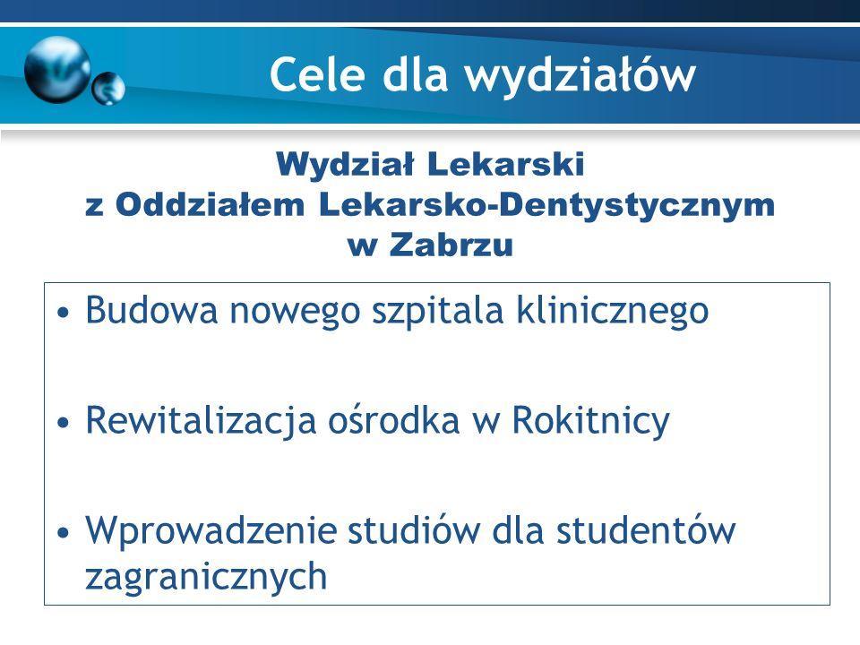Cele dla wydziałów Budowa nowego szpitala klinicznego Rewitalizacja ośrodka w Rokitnicy Wprowadzenie studiów dla studentów zagranicznych Wydział Lekarski z Oddziałem Lekarsko-Dentystycznym w Zabrzu