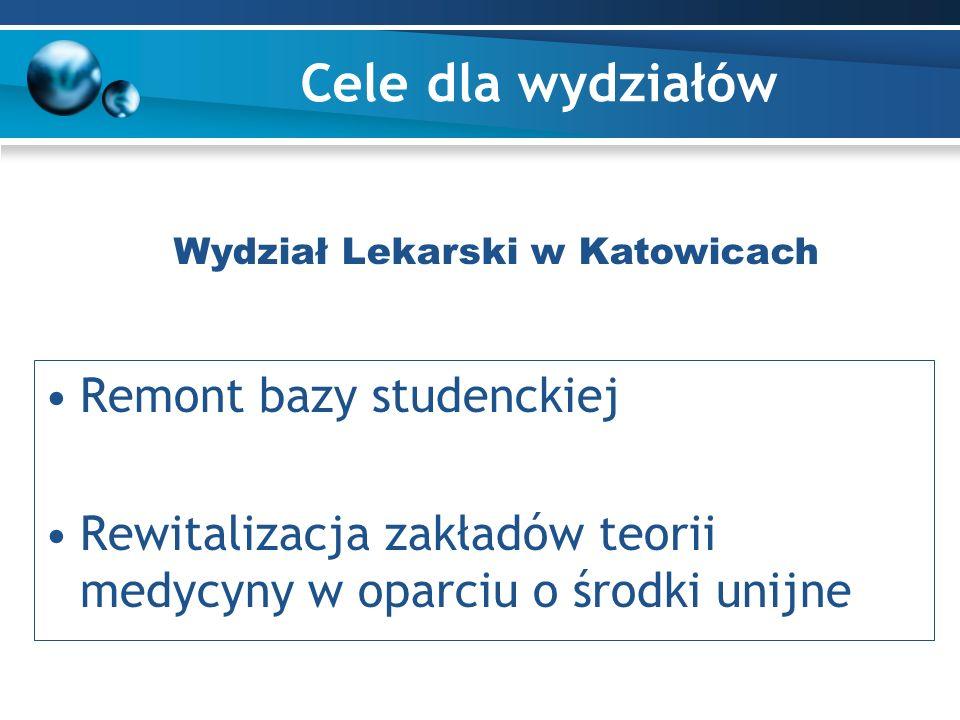 Cele dla wydziałów Remont bazy studenckiej Rewitalizacja zakładów teorii medycyny w oparciu o środki unijne Wydział Lekarski w Katowicach