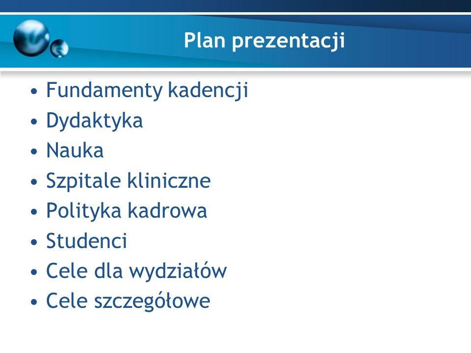 Plan prezentacji Fundamenty kadencji Dydaktyka Nauka Szpitale kliniczne Polityka kadrowa Studenci Cele dla wydziałów Cele szczegółowe