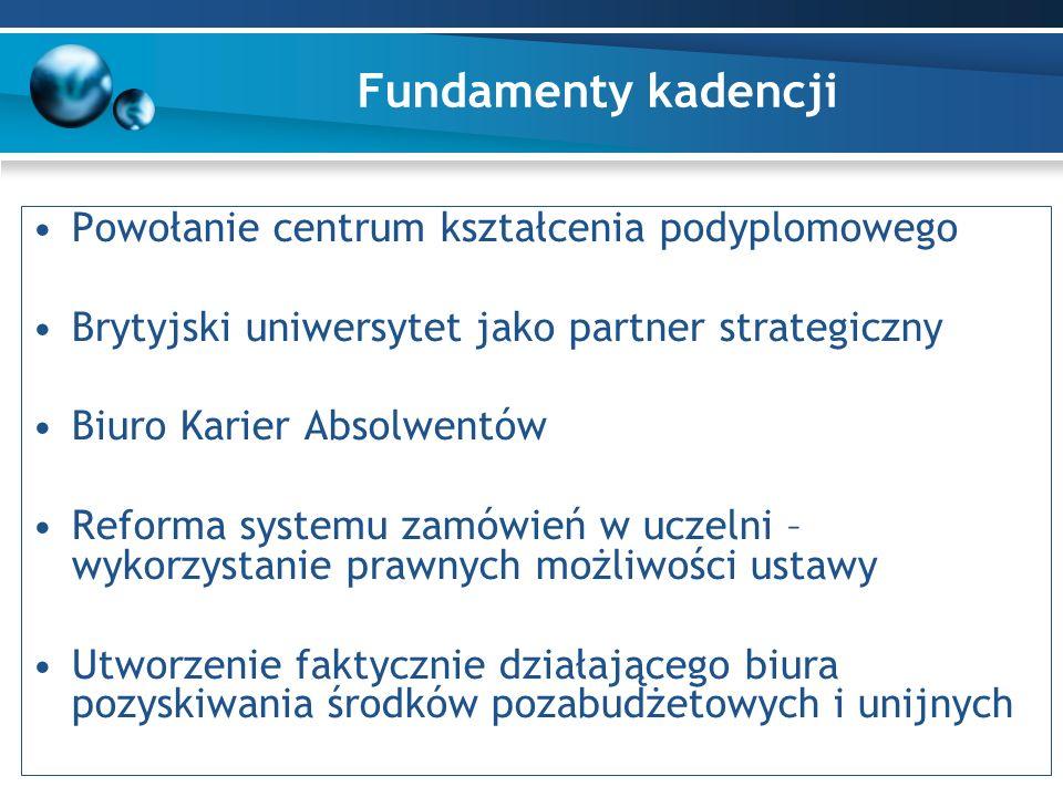 Cele w zakresie dydaktyki zespół ds.