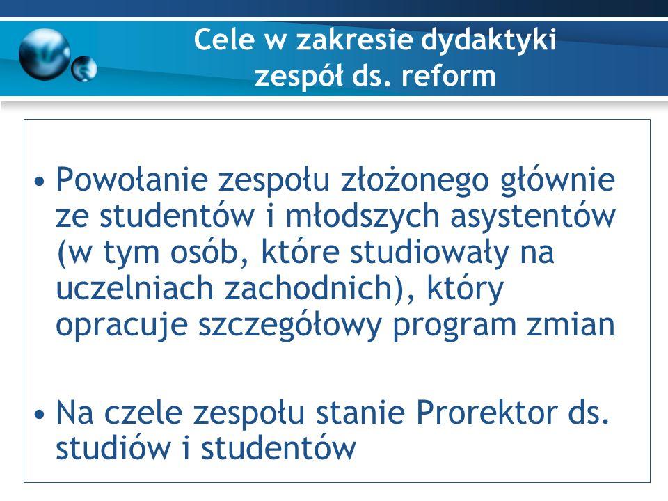 Cele w zakresie dydaktyki zespół ds. reform Powołanie zespołu złożonego głównie ze studentów i młodszych asystentów (w tym osób, które studiowały na u