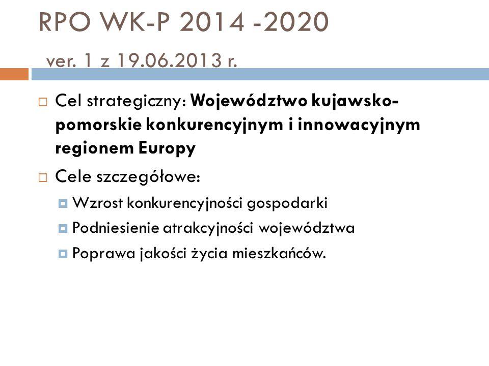 RPO WK-P 2014 -2020 ver. 1 z 19.06.2013 r.