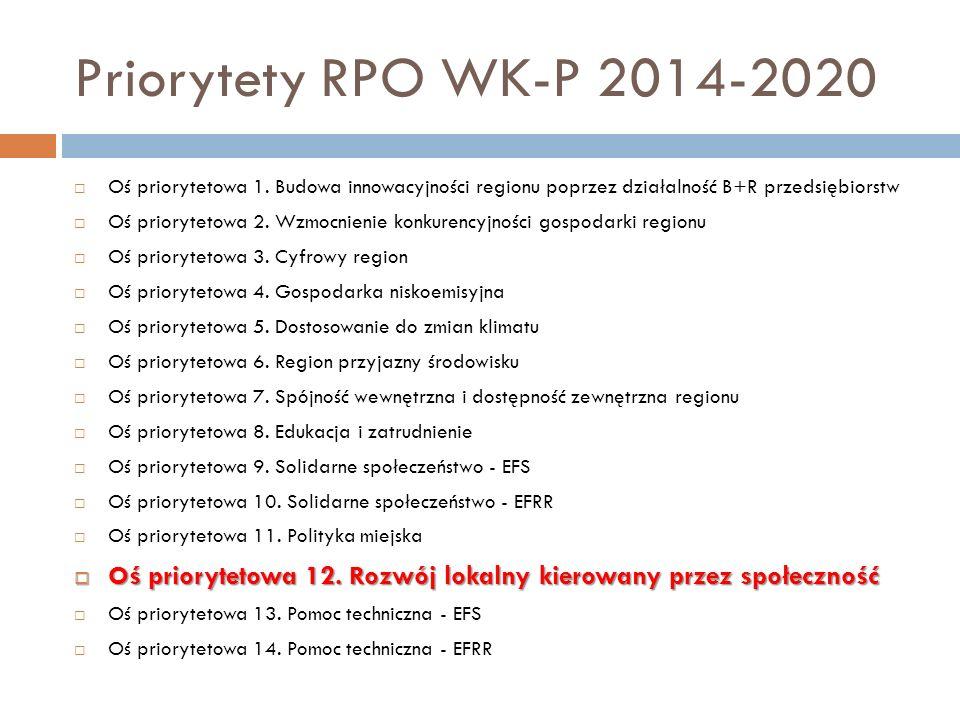 Priorytety RPO WK-P 2014-2020  Oś priorytetowa 1.