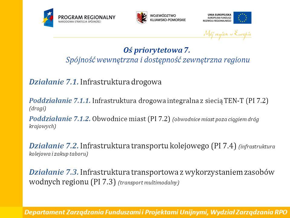 Departament Zarządzania Funduszami i Projektami Unijnymi, Wydział Zarządzania RPO Oś priorytetowa 7. Spójność wewnętrzna i dostępność zewnętrzna regio