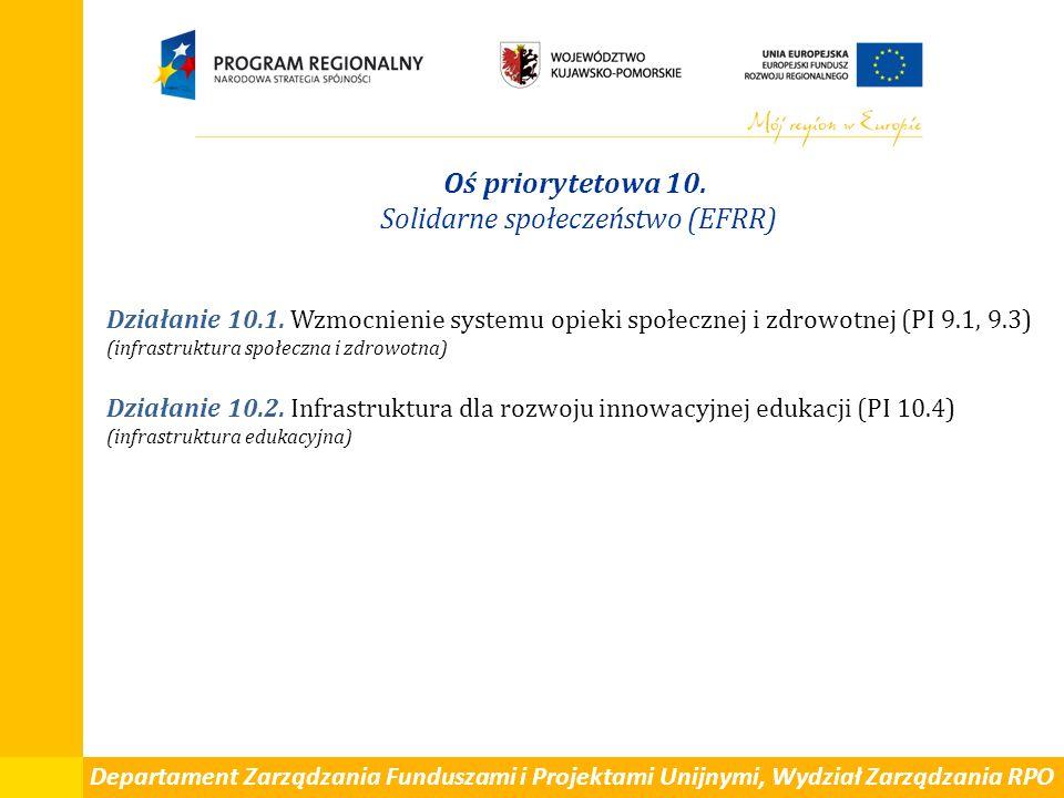 Departament Zarządzania Funduszami i Projektami Unijnymi, Wydział Zarządzania RPO Oś priorytetowa 10. Solidarne społeczeństwo (EFRR) Działanie 10.1. W