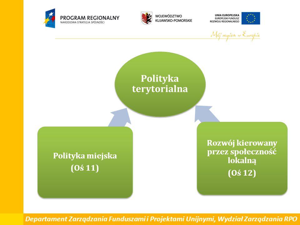Departament Zarządzania Funduszami i Projektami Unijnymi, Wydział Zarządzania RPO Polityka terytorialna Polityka miejska (Oś 11) Rozwój kierowany prze